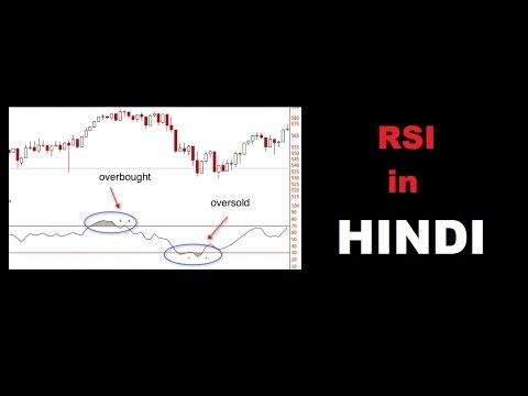 RSI in HINDI