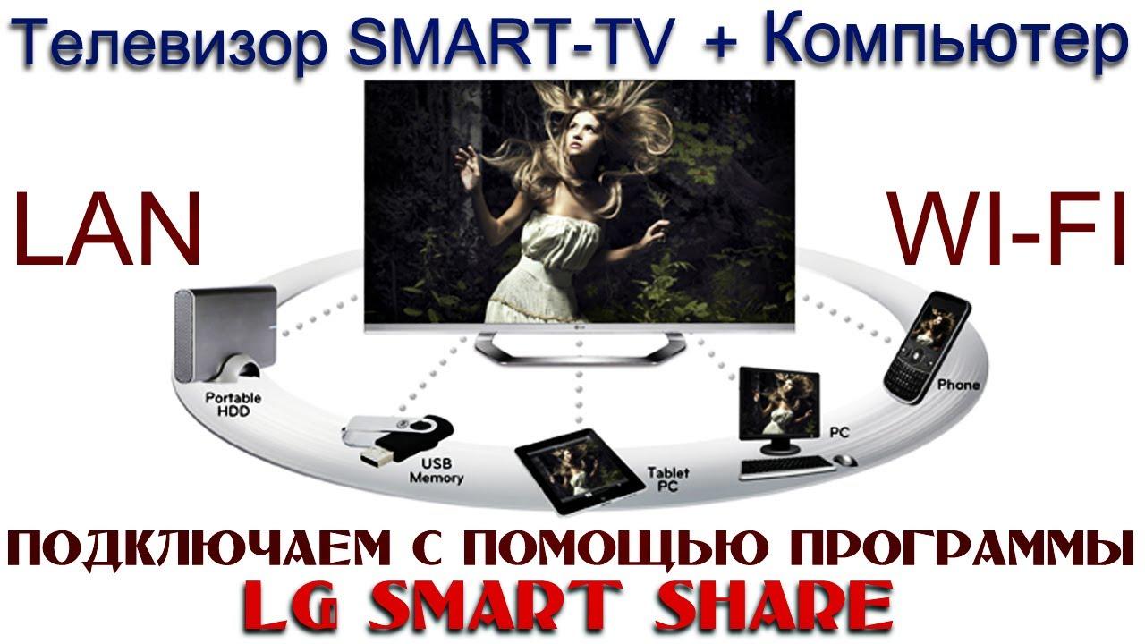 Как подключить телевизор к интернету Настройка  Мой