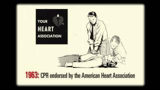 CPR Timeline