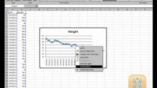 How To Create A Spreadsheet Weight Loss Tracking Graph - Slow Carb App