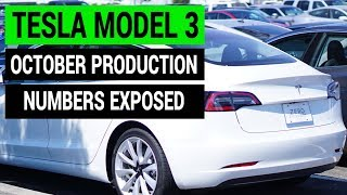 Tesla Model 3 October Production Numbers Exposed