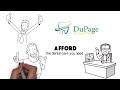 DuPage Dental Plan - SAVE TODAY!!!!  DENTAL SAVINGS PLAN!!!