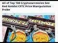 CFTC Price Manipulation Probe Bitcoin down 11 percent Market cap under 300b