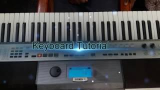 Download Hindi Video Songs - Nokki Nokki Nokki Ninnu keyboard tutorial