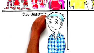 Repeat youtube video Yale Center for Emotional Intelligence: Mood Meter Overview