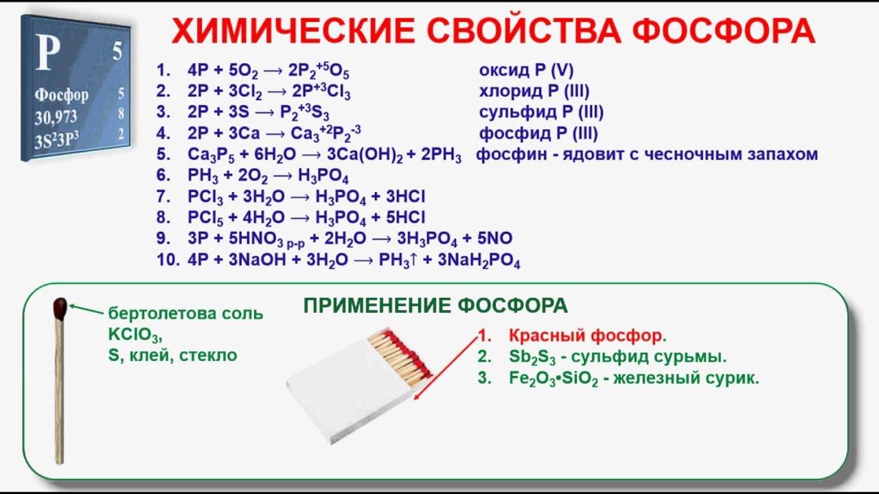 Фосфор фото