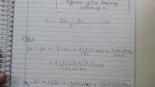 21.3 Interpolation- Newton Divided Difference Method