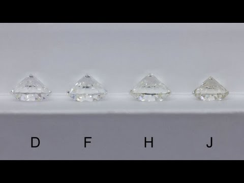 Guide to Diamond Colour (Color)