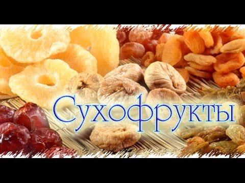 Чернослив польза и вред / Портал Обучения и Саморазвития