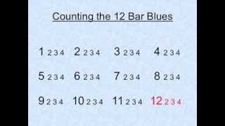 MHL 145 - How to count the 12 bar blues