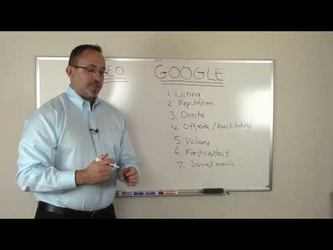 Physical Therapy Online Marketing Tips Video