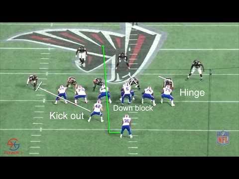 Buffalo Bills Mike Tolbert Power Run