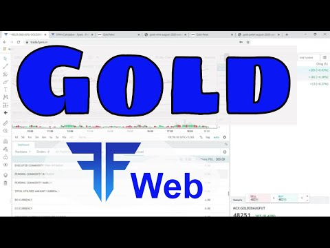 Gold Trading and Investment Instruments(Telugu) | Fyers Web