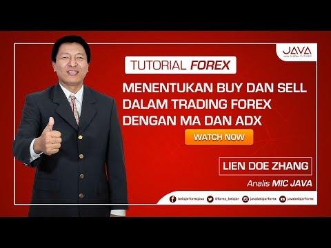 Strategi Menentukan Buy dan Sell Dalam Trading Forex Dengan MA dan ADX
