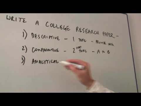 Teaching English : Write College Research Papers