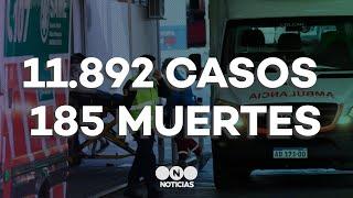 Coronavirus en Argentina: confirman 11.892 casos y 185 muertes