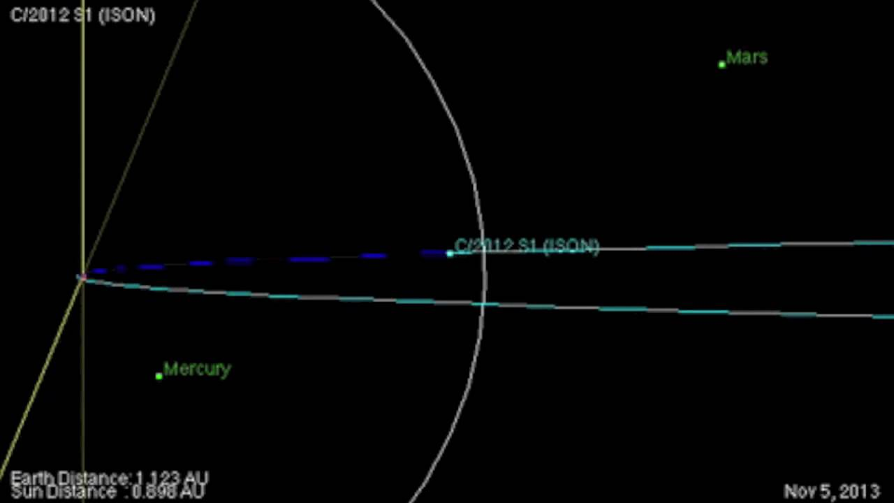 Comet ISON: New NASA Trajectory - JPL Orbital Diagram ...
