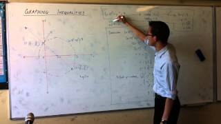 Graphing Inequalities (3 of 3)