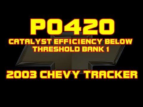 main catalyst below threshold bank 1