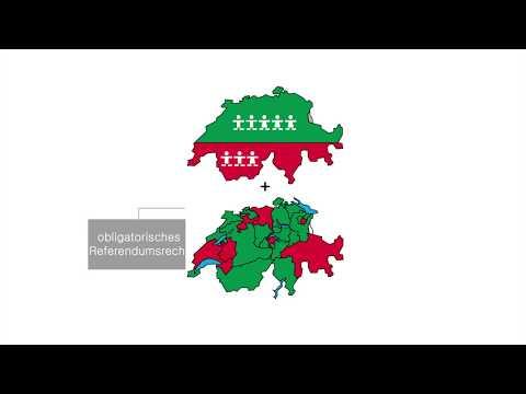 Das politische System der Schweiz | einfach und verständlich erklärt
