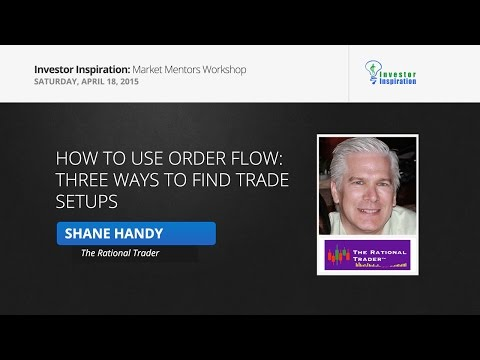 How to Use Order Flow: Three Ways to Find Trade Setups | Shane Handy