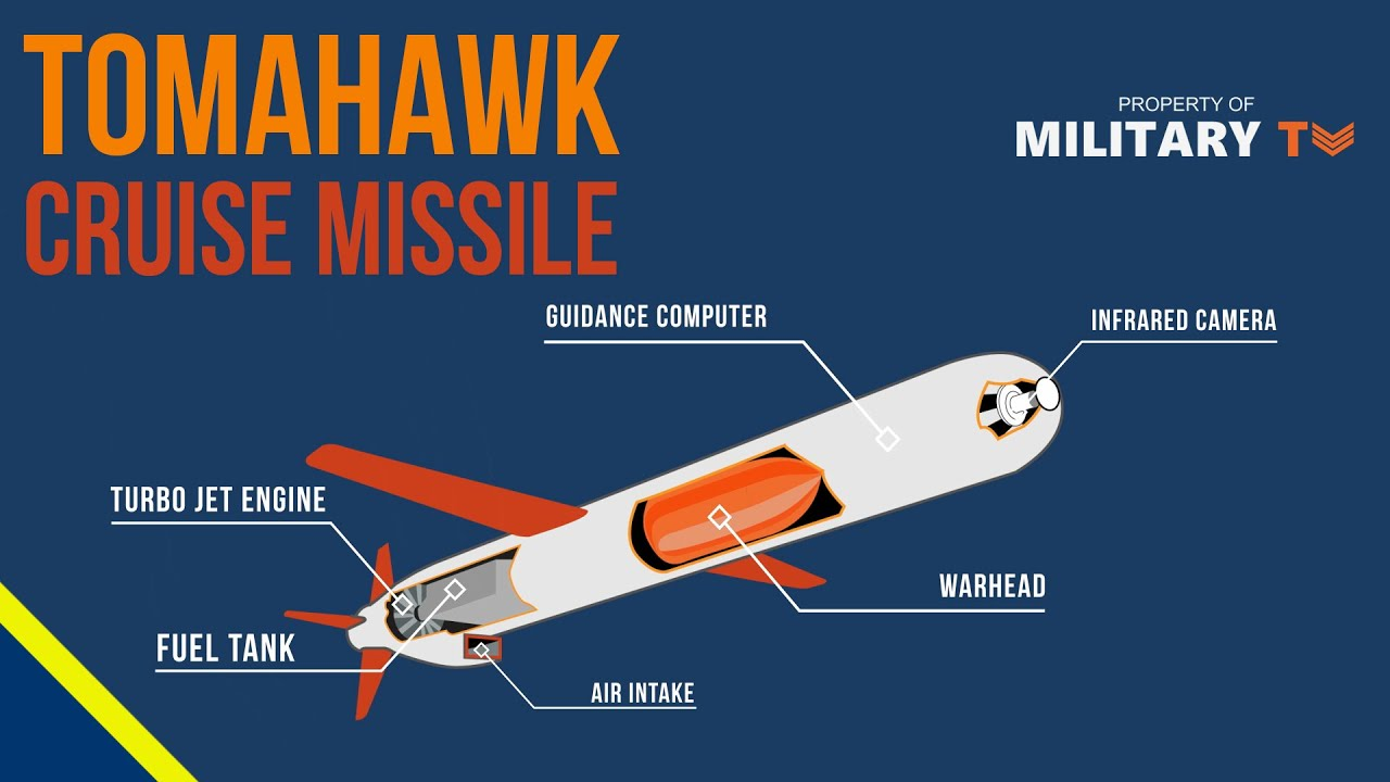 What is a Tomahawk Land Attack Missile TLAM & How Do Tomahawk Cruise Missile Work?