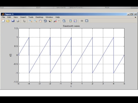 How To Generate Sawtooth Wave In Matlab Matlab Tutorial 2017 Youtube