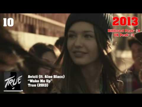 SFC Special: Top 15 Avicii Songs