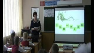 Открытый урок по русскому языку «Учимся различать приставки и предлоги»