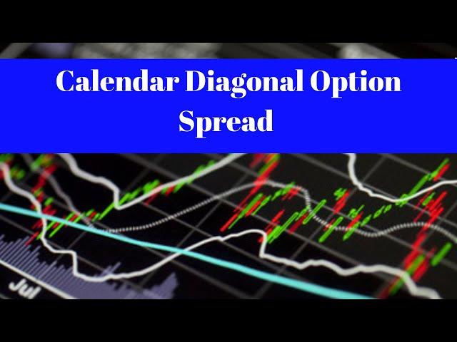 Calendar Diagonal Option Spread [Why FB]?