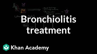 Bronchiolitis treatment