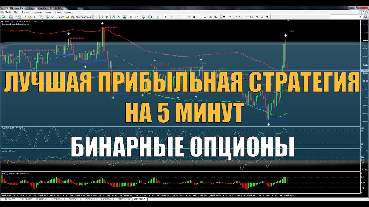 Бинарные опционы стратегия на 5 минут fisher-14