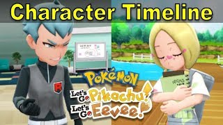 Character And Timelines in Pokemon Lets Go [Archer and Mina] | @GatorEXP