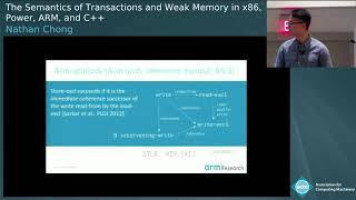 The Semantics of Transactions and Weak Memory in x86, Power, ARM, and C++