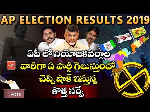 AP Election Survey 2019 | YS Jagan | AP CM Chandrababu | TDP VS YSRCP | YOYO TV Channel