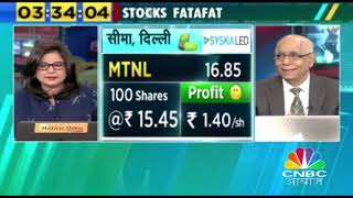 M&M Is Down By 1.5% | Sauda Aapka