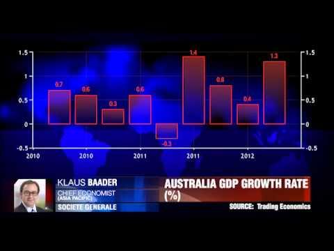 Societe Generale on Australia - 17.07.2012 - Phone Interview by Dukascopy