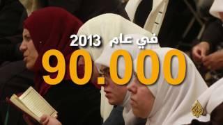 القدس- أعداد المصلين في المسجد الأقصى