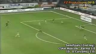 2004-2005 Uefa Cup: CSKA Moscow All Goals (Road to Victory)