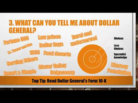 Top 5 Dollar General Interview Questions And Answers