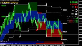 Best Trading Strategy For Forex EUR/GBP Daily