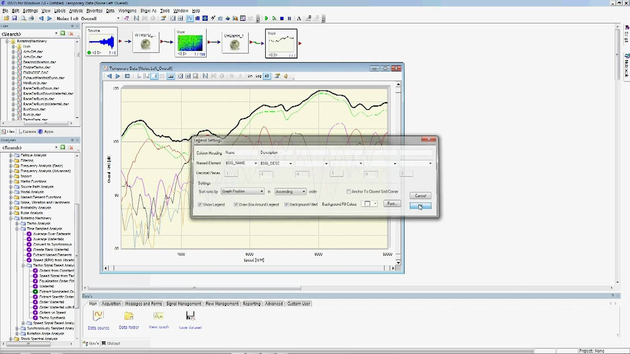 Prsg011 Waterfall Analysis And Order Tracking Youtube