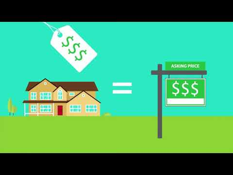 your-mortgage---property-appraisal
