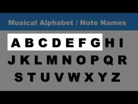 Lesson 12: Sharp or Flat? The Musical Alphabet
