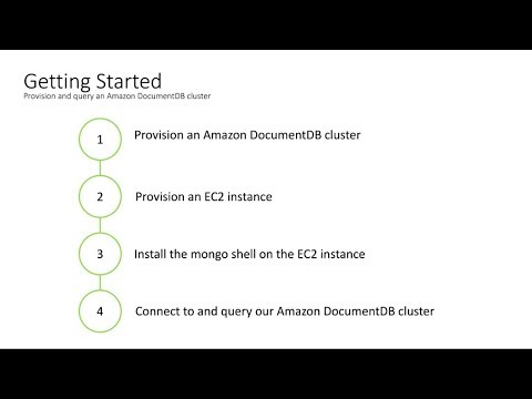 Getting Started with Amazon DocumentDB