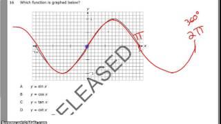 2013 math ii q16