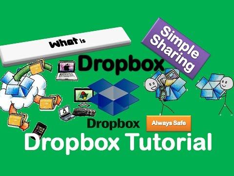 What Is Dropbox Dropbox Tutorial
