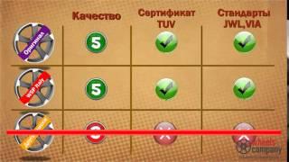 Какие литые диски выбрать?(http://wheelscompany.ru Задача -- выбрать диски для авто! В деле обслуживания автомобиля не бывает мелочей. Ведь ваш..., 2014-07-11T09:00:04.000Z)