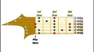 Download lagu Guitar fretboard G scale chart, jam with G,C,D,  guitar instrumental.