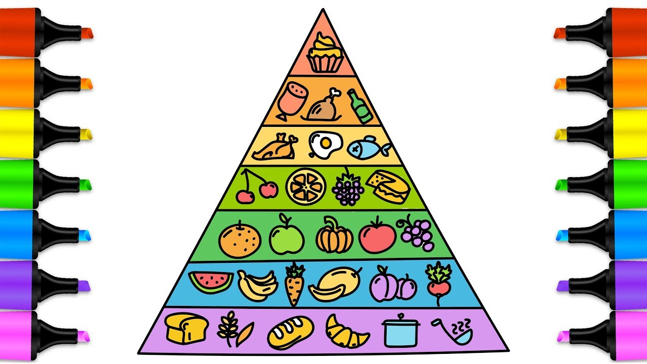 Food Pyramid coloring page for kids | Educational Videos for Kids | How to  Draw Food Pyramid